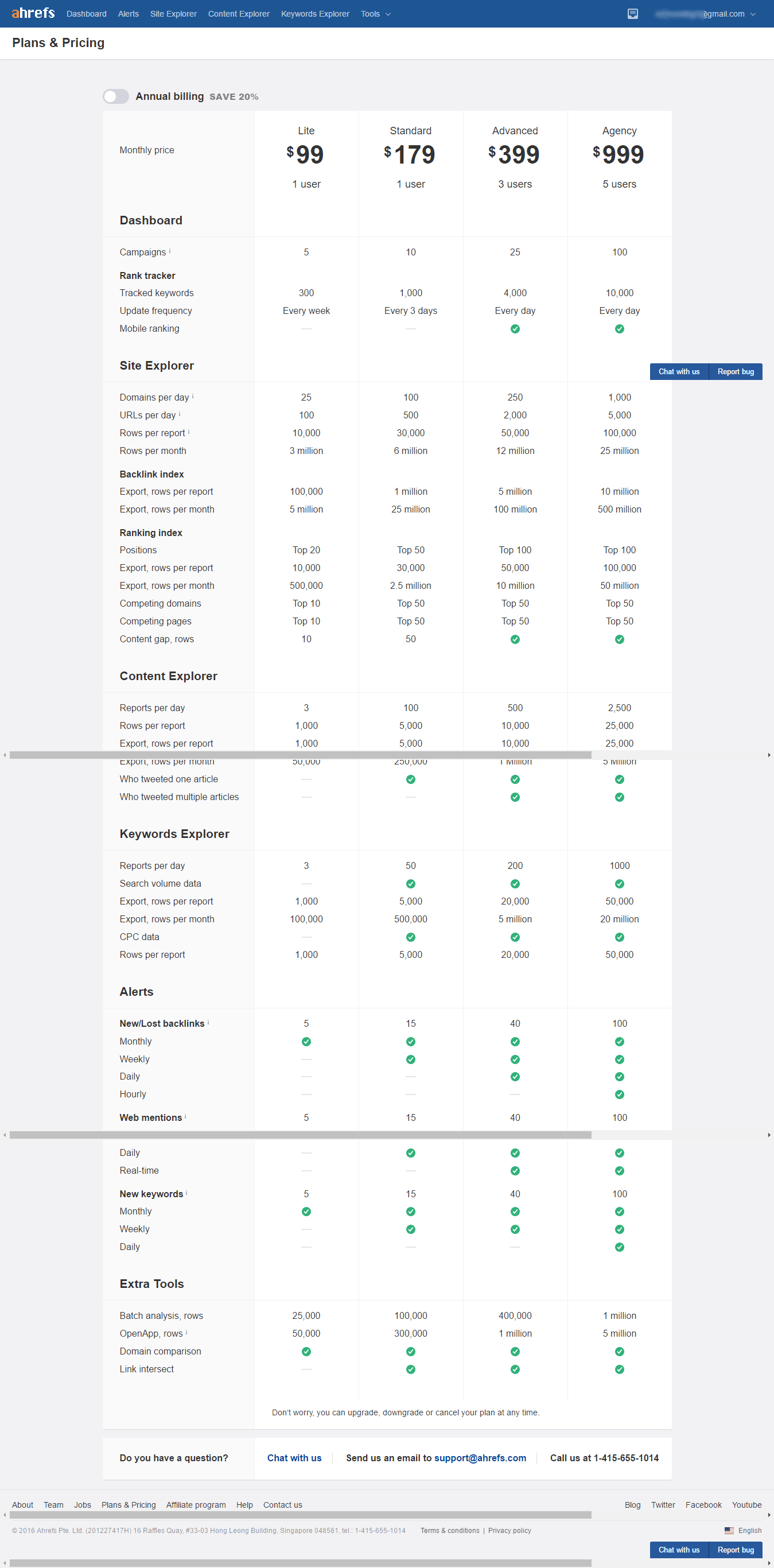 Ahrefs vs SpyFu which is better? (2019 compared)
