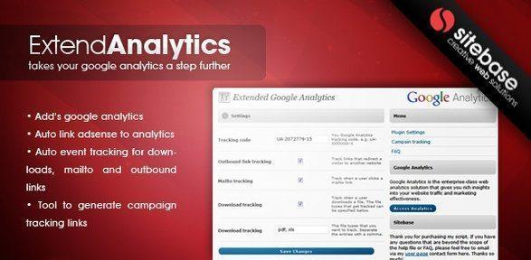 Extended Google Analytics for WordPress