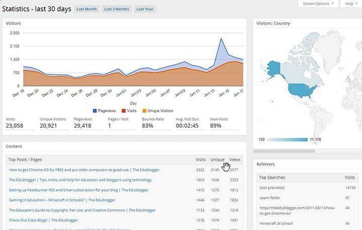 Google Analytics+
