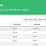 WordPress Dynamic Tables